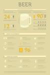 Propiedades de la cerveza en una infografía