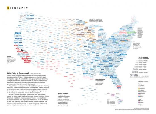 Mapa Visualización de información y diseño editorial